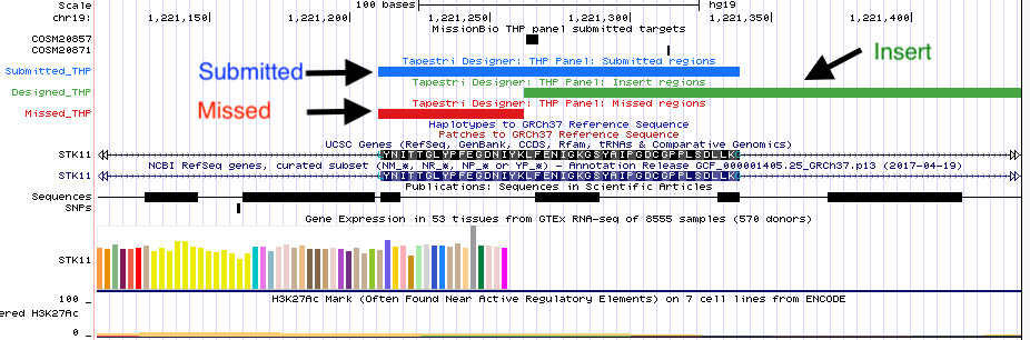USCS_Genome_Browser_Blue__Red__Green.png